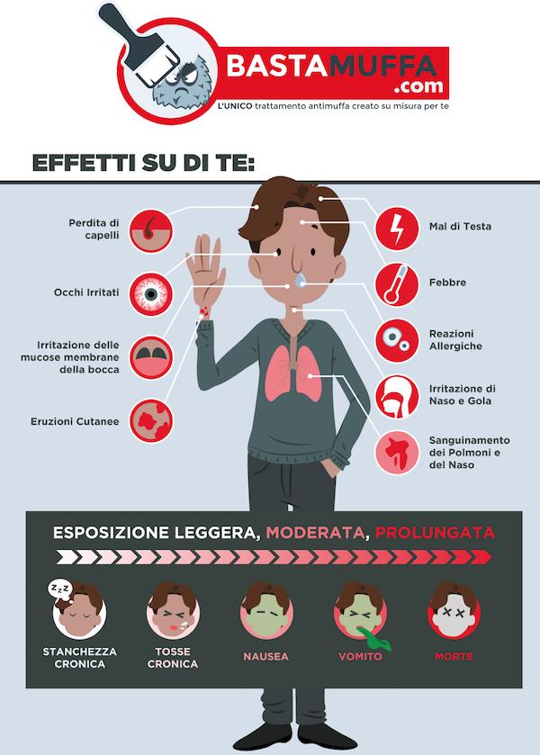 salute e i trattamenti anti muffa