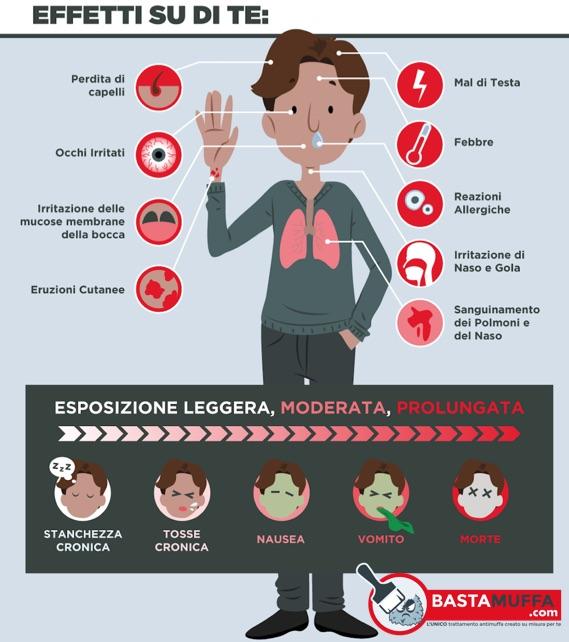 effetti sulla salute della muffa